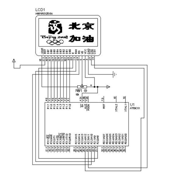 基于单片机的LCD图形显示器的设计 摘 要 LCD是一种新技术的基础元器件。它利用液晶的各种电光效应,把液晶对电场、磁场、光线和温度等外界条件的变化在一定条件下转换为可视信号而制成的显示器。液晶显示器具有低电压、低功耗的特点,与CMOS集成电路相匹配。 液晶显示器的应用领域也越来越多,在电子表、计算器、数码相机、计算机的显示器和液晶电视上都可以看到他的身影。 计算机在社会领域的渗透, 单片机的应用正在不断地走向深入,同时带动显示技随着术的发展。 本文以AT89C51单片机为核心,构建了一个基于单片机的LC
